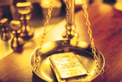 Gold trading Technical Analysis