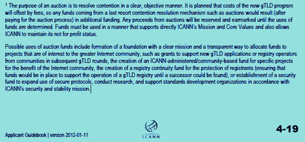 graphic: ICANN new gTLD Applicant Guidebook (excerpt)