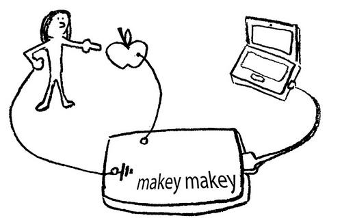 MaKey Makey, Ubah Benda Apapun Menjadi Tombol