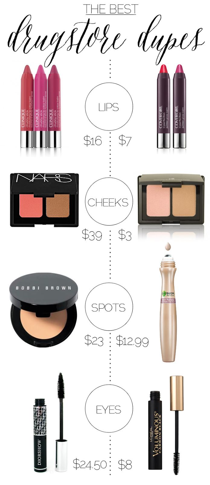 Charmingly Styled: The Best Drugstore Dupes