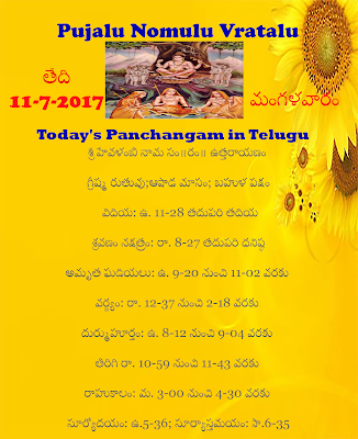 Today's Panchangam in Telugu,Today's Panchangam in English