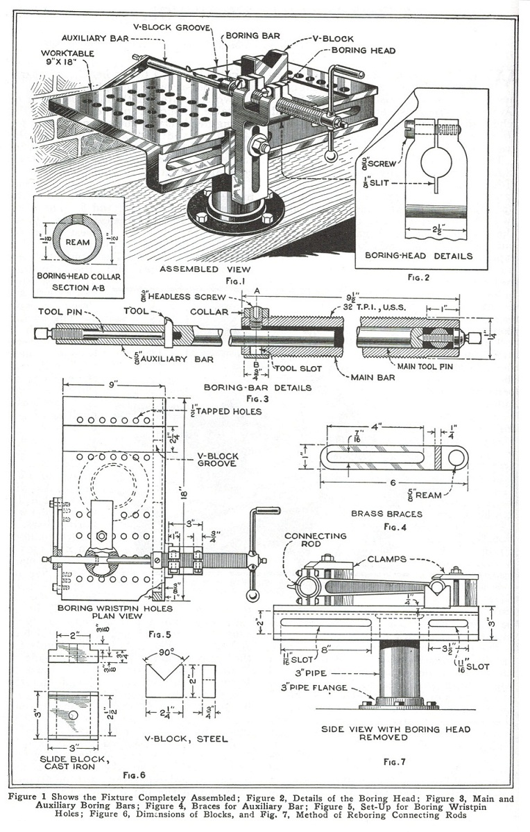 Hobby workshop projects popular science plans to download this file click plans by j v romig 15 mb pdf solutioingenieria Image collections