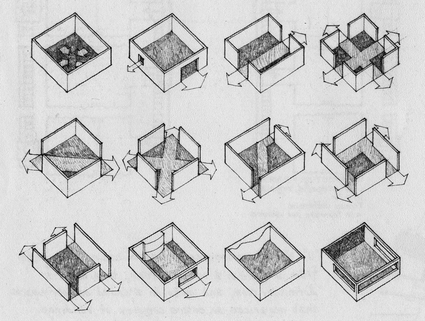 Formes Et Processus
