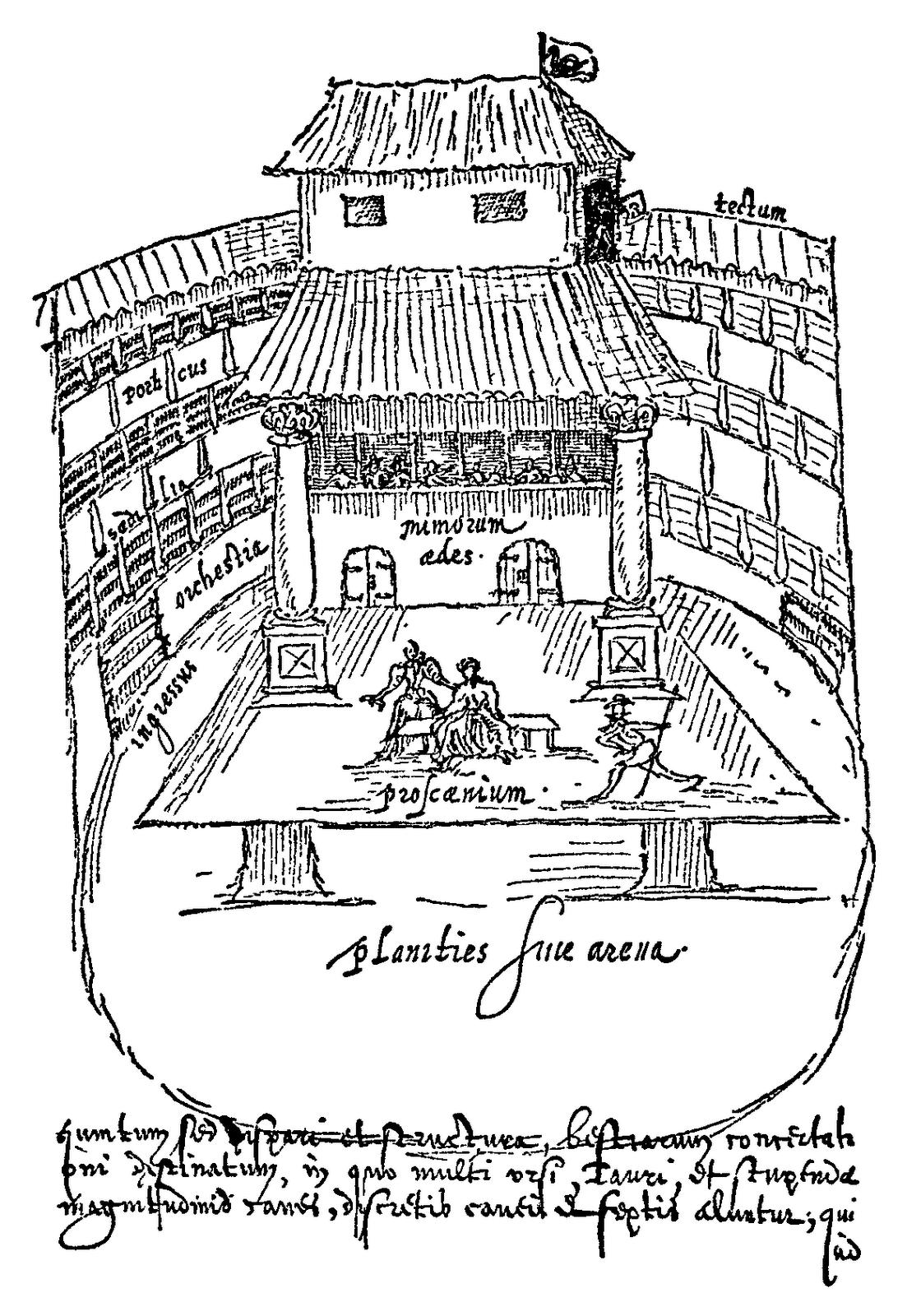 Globe Theatre Diagram Intermediate Switch Wiring Adventures In Dramaturgy Curriculum Vitae