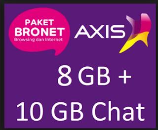 cara merubah kuota chat axis menjadi kuota biasa flash