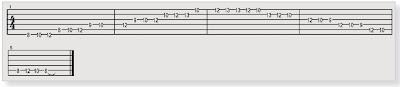 Digitacion escala mayor en guitarra