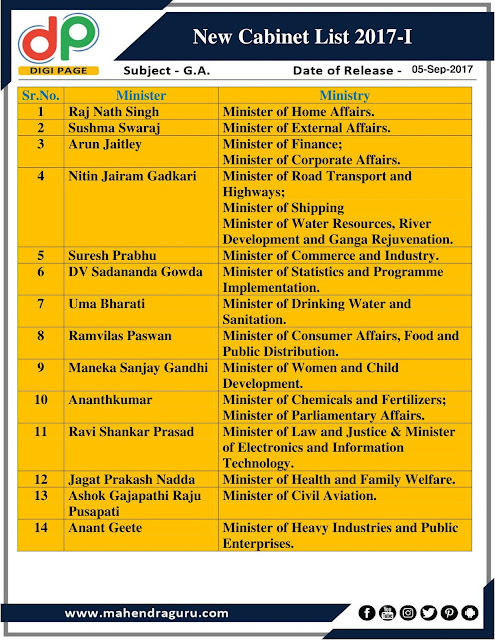 DP |  New Cabinet List 2017-I | 05 - Sep - 2017