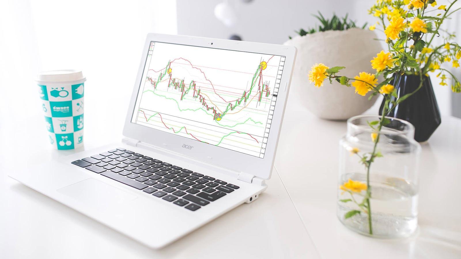 Forex micro account oanda trading