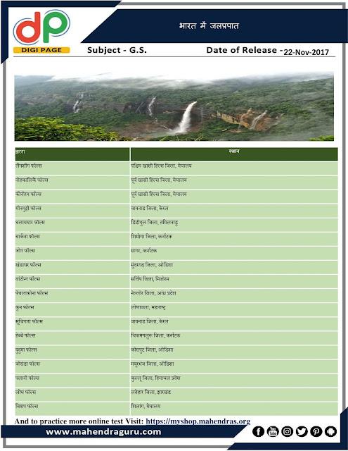 DP | Waterfalls In India   | 22 - 11 -17
