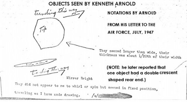 This Day In UFO History, June 24, 1947 Kenneth Arnold UFO Sighting Took Place Kenneth%2BArnold%252C%2BMoon%252C%2Bsun%252C%2BAztec%252C%2BMayan%252C%2BWarrier%252C%2Bfight%252C%2Btime%252C%2Btravel%252C%2Btraveler%252C%2BLas%2BVegas%252C%2BUFO%252C%2BUFOs%252C%2Bsighting%252C%2Bsightings%252C%2Balien%252C%2Baliens%252C%2BET%252C%2Bspace%252C%2Btech%252C%2BDARPA%252Cgod%252C%2B3