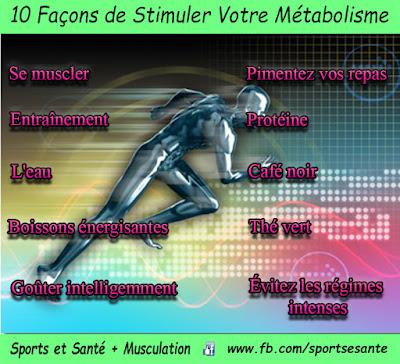10 Façons de Stimuler Votre Métabolisme