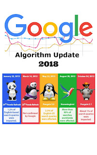 Google Algorithm Update 1st August 2018 pdf