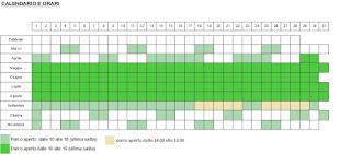 Calendario Parco Avventura Corvetto 2018