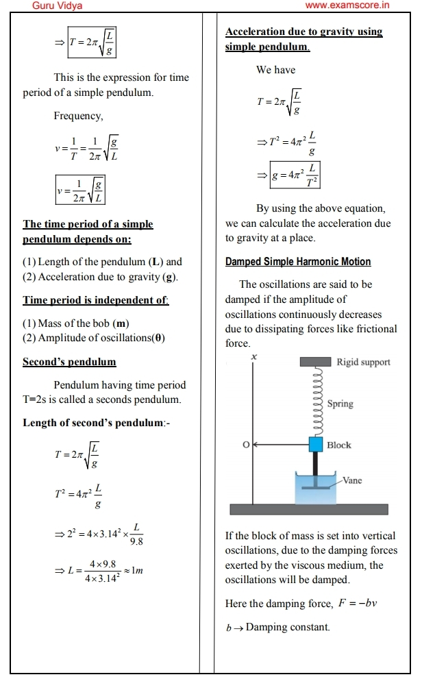 Online learning Physics notes for class 11 Oscillations