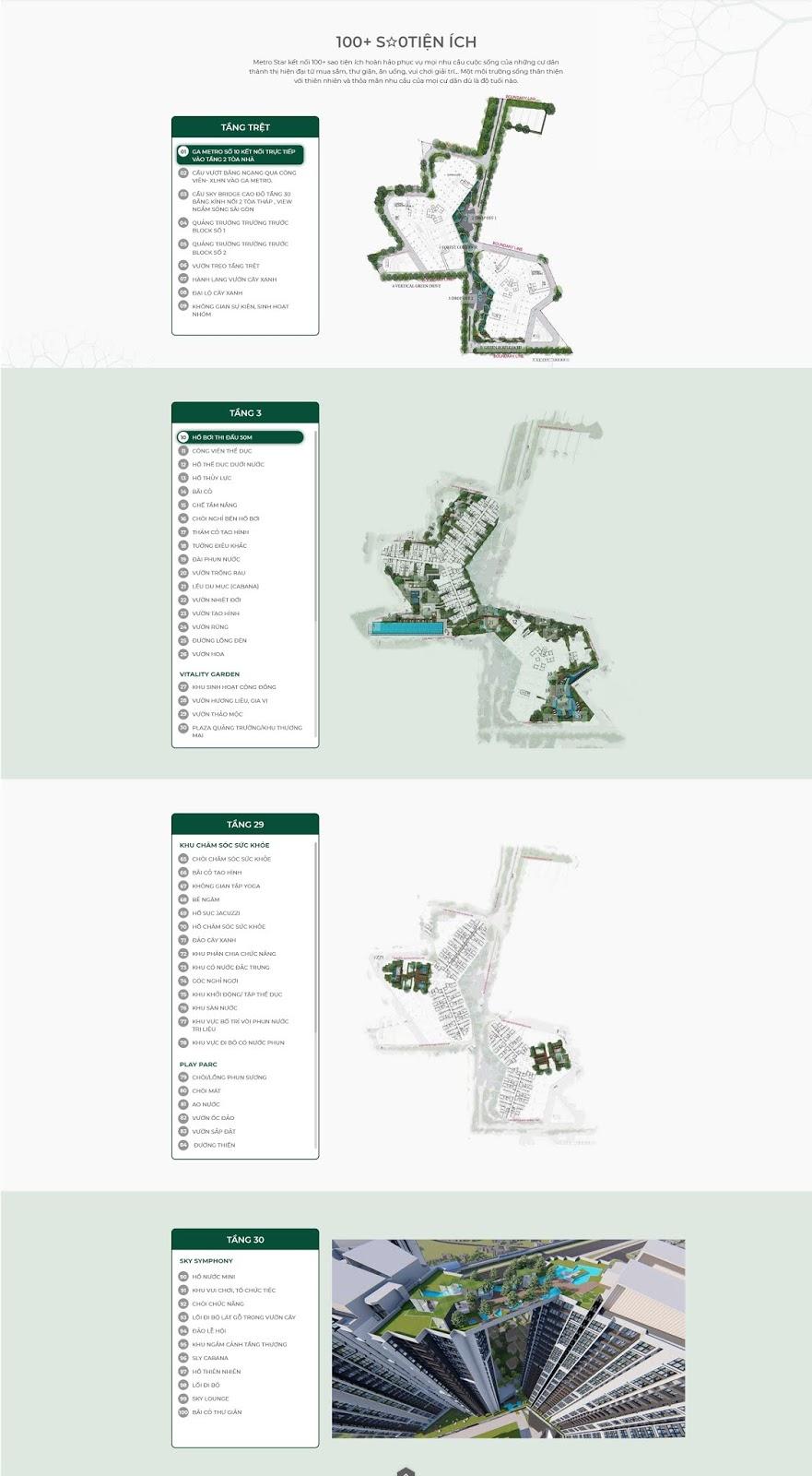Dự Án Căn hộ Metro Star Quận 9 Tổng Quan - 0931800156