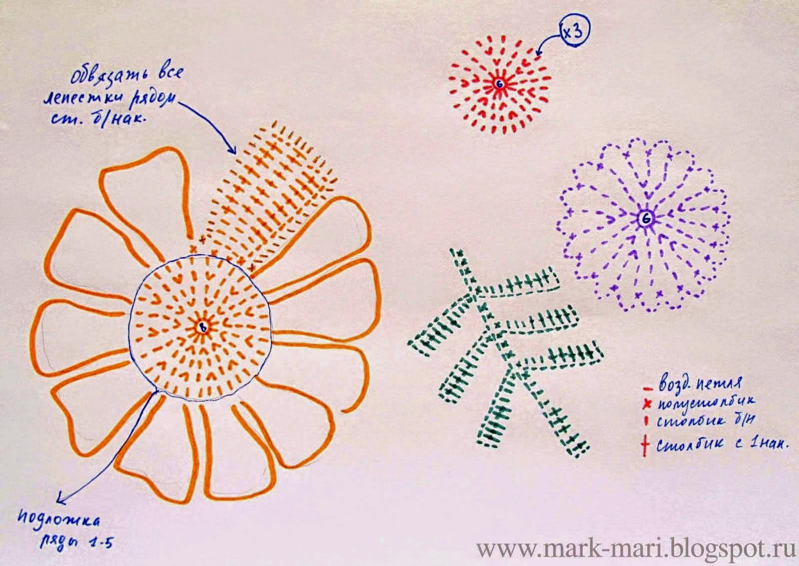 Girasol tejido al crochet decorado con perlas - con diagrama ...