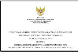 Peraturan Menteri Nomor 20 Tahun 2017 Tentang Kebutuhan Pegawai Negeri Sipil