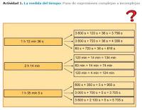 http://www.ceipjuanherreraalcausa.es/Recursosdidacticos/QUINTO/datos/03_Mates/datos/05_rdi/ud10/1/01.htm