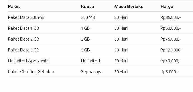 Harga Paket Internet 3 Terbaru Dan Cara Membeli Paket Internet Tri Terbaru 2018 Cara Cek Sisa Paket
