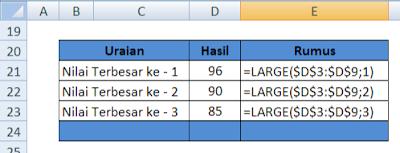 contoh fungsi large excel