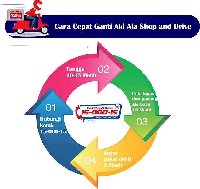 Ganti Aki di Shop and Drive Lebih Gampang