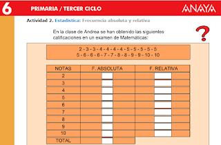 http://www.ceipjuanherreraalcausa.es/Recursosdidacticos/SEXTO/datos/03_Mates/datos/05_rdi/ud14/2/02.htm