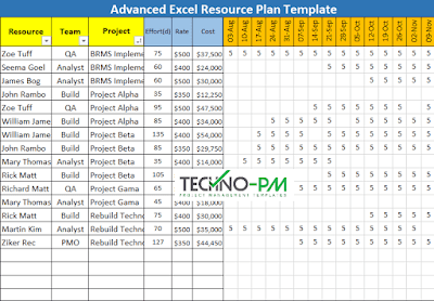 Excel Resource Plan Template