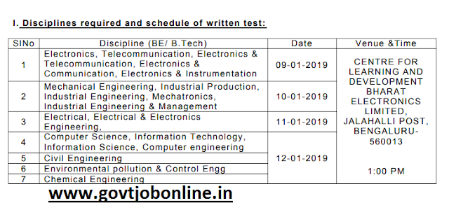 Bharat Electronics Limited Bangalore BEL Graduate Apprenticeship Training Govt jobs Recruitment Notification 2019 Walk In Interview