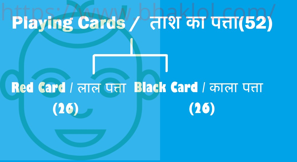spade card in hindi  Playing Cards Names with Pictures in English & Hindi | Know Here