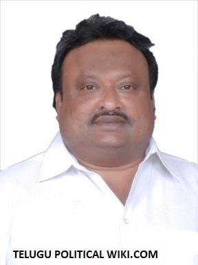 Gangula Kamalakar