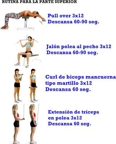 Rutina de ejercicios para mujeres para el día jueves para los músculos de la parte superior