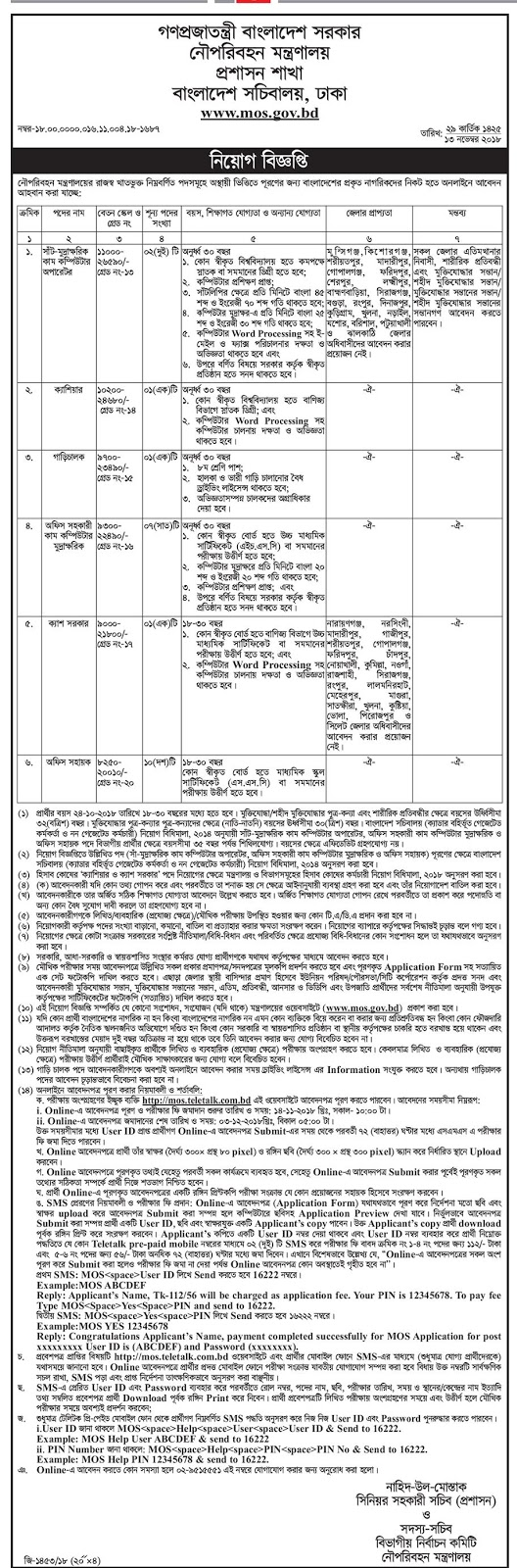 Ministry of Shipping (MOS) Job Circular 2018