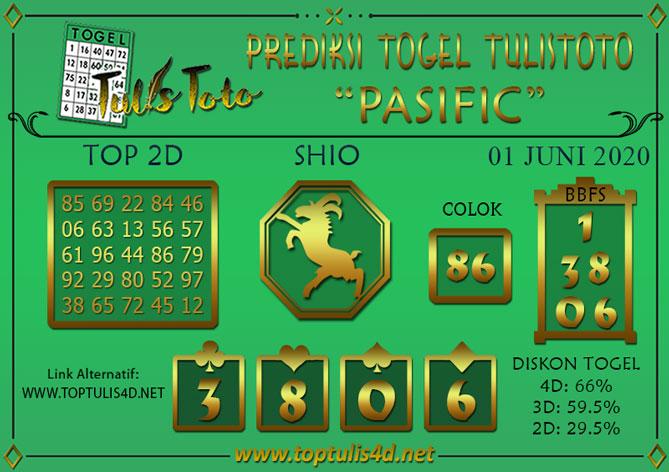 Prediksi Togel PASIFIC TULISTOTO 01 JUNI 2020