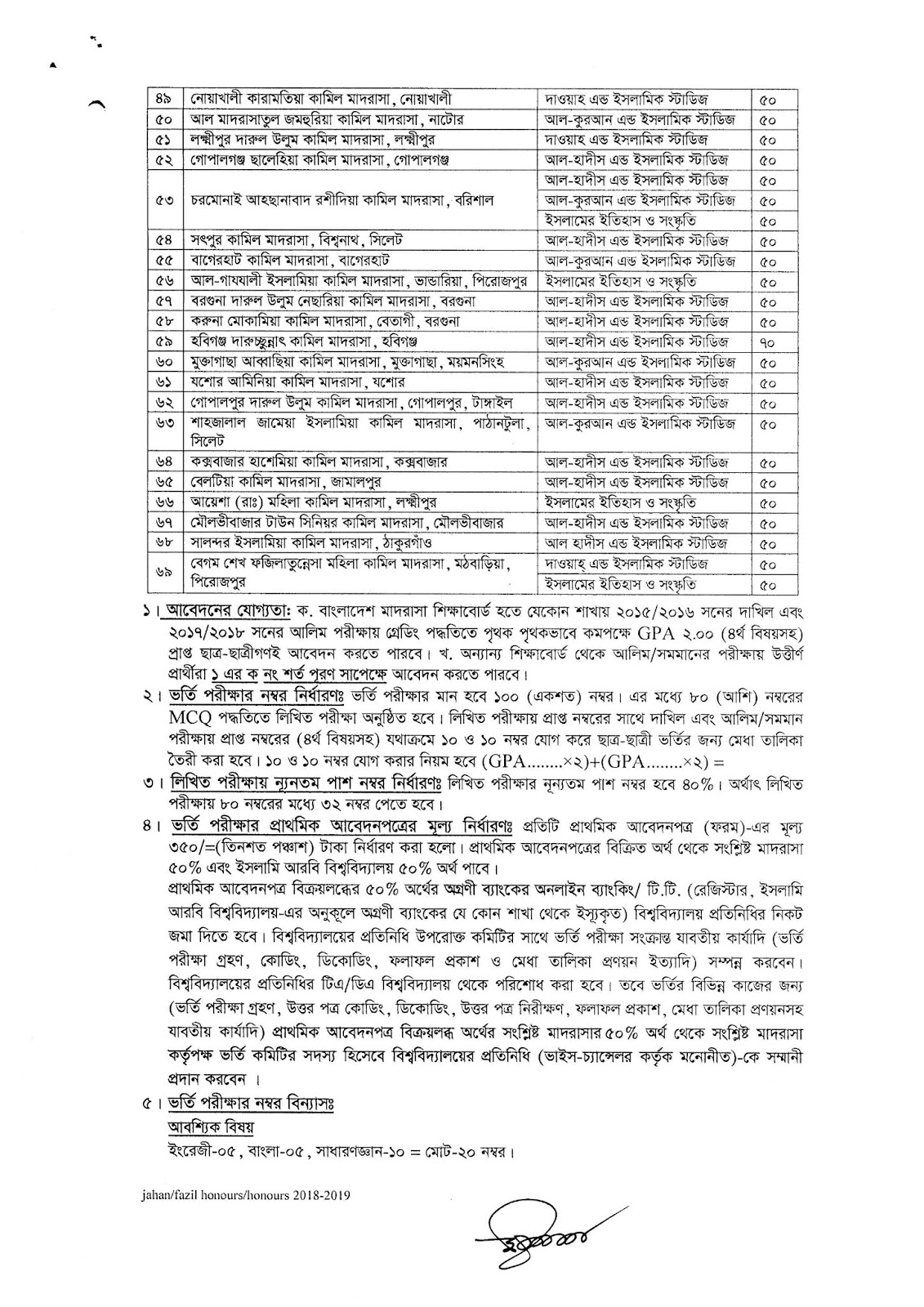 Islamic Arabic University, Bosila, Dhaka Admission Madrasah list