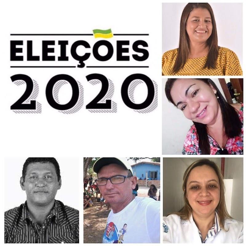 ENQUETE: em quem você votaria para Prefeito de Amapá do Maranhão em 2020