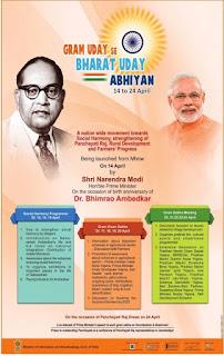 Gram Uday Se Bharat Uday Abhiyan