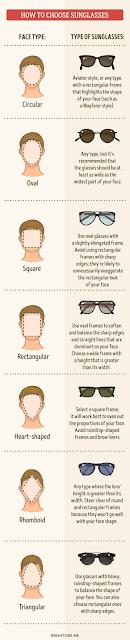 cara memilih sunglasses