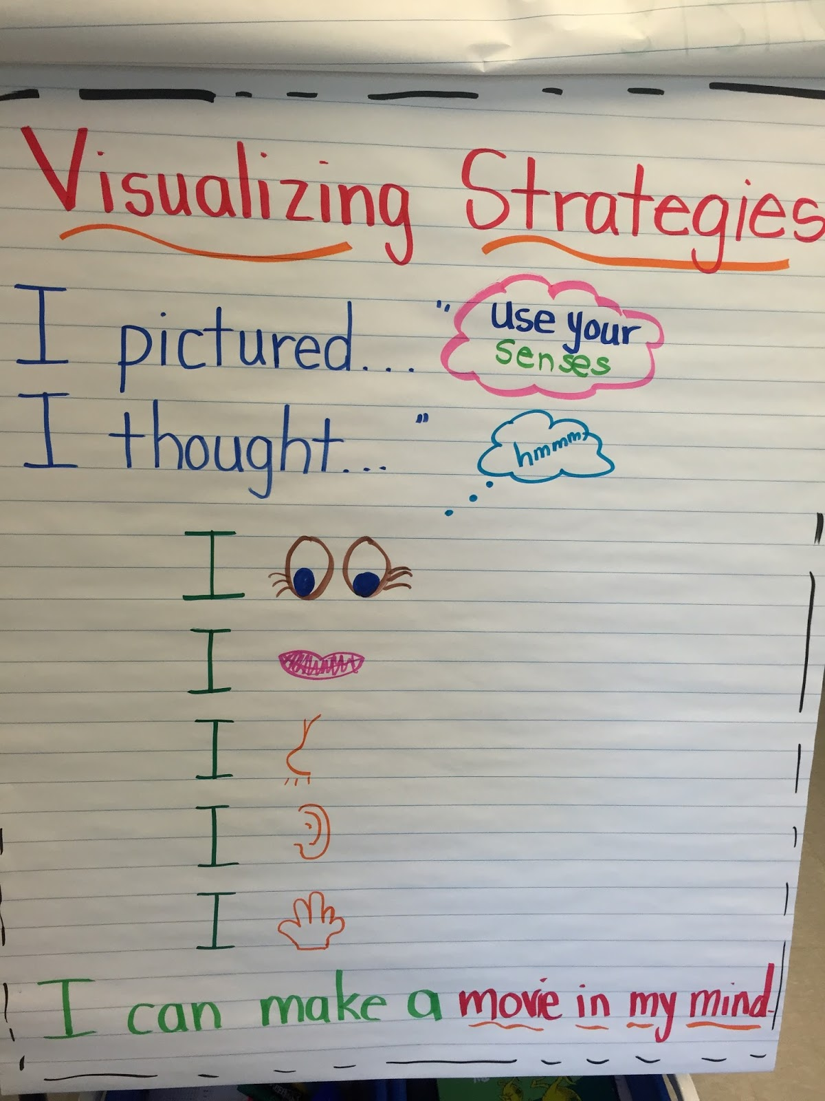 A First For Everything Leprechaun Writing Stem And Visualization