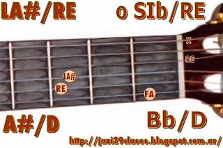 acorde guitarra chord (LA# con bajo en RE) o (SIb con bajo en RE)
