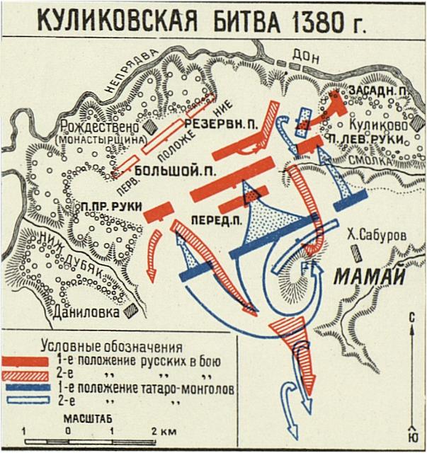 куликовская битва карта