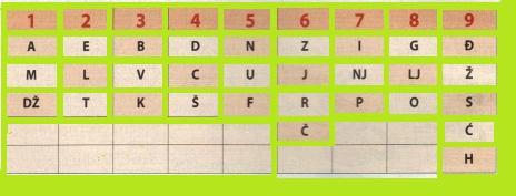 Numerologij-a: Broj imena 9( izraz ili ekspresioni broj 9 )