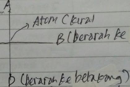 Streokimia I : Senyawa Dengan Satu Atom C Kiral