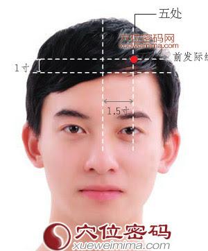 五處穴位 | 五處穴痛位置 - 穴道按摩經絡圖解 | Source:xueweitu.iiyun.com