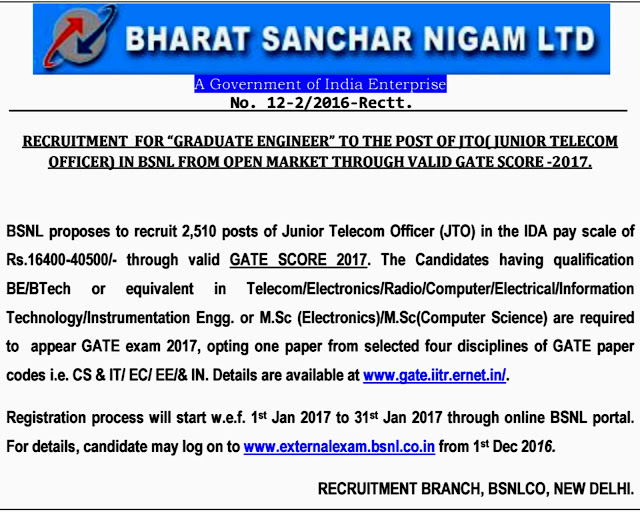 BSNL Notification