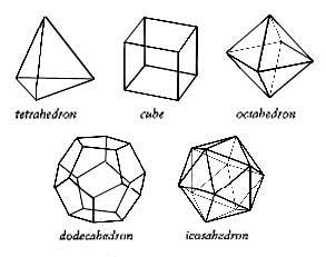 Expanded Consciousness Institute: 'The Geometry of Meaning