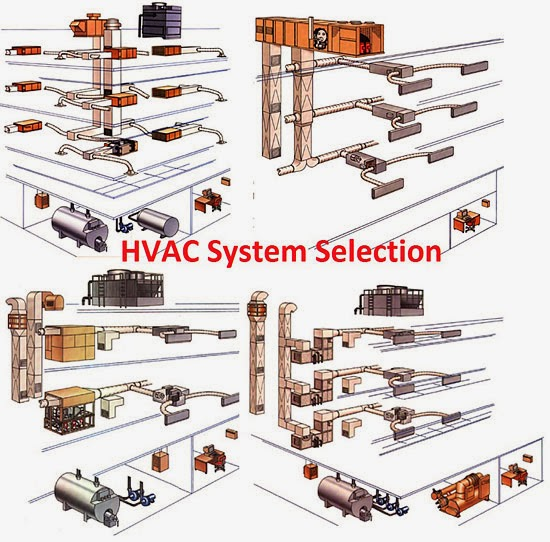 8 Key Factors That Affect The Selection Of A HVAC System \u2013 My