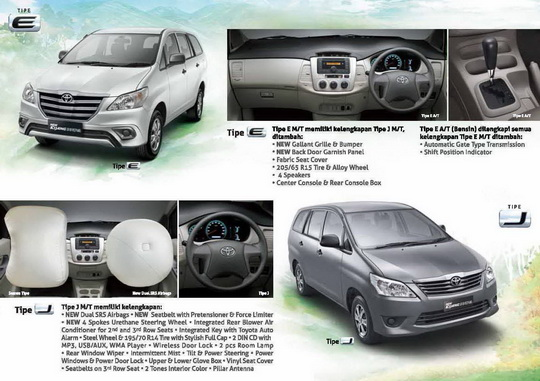 Pilihan Warna Grand New Avanza 2015 All Camry 2019 Brosur Mobil Toyota Kijang Innova Baru Tipe G, E, V, J ...