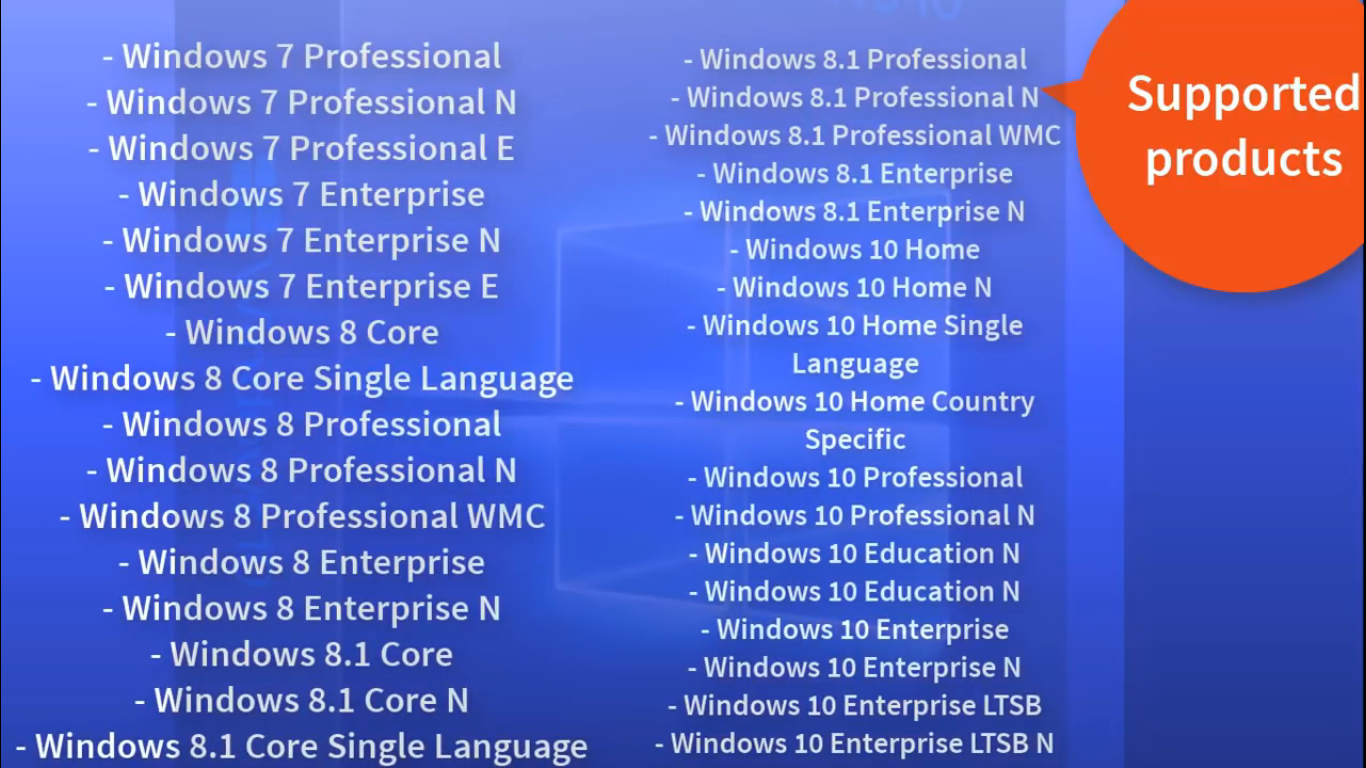 How to and Tips: How To Activate Windows Permanently