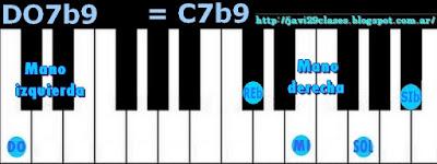acorde de piano teclado u organo