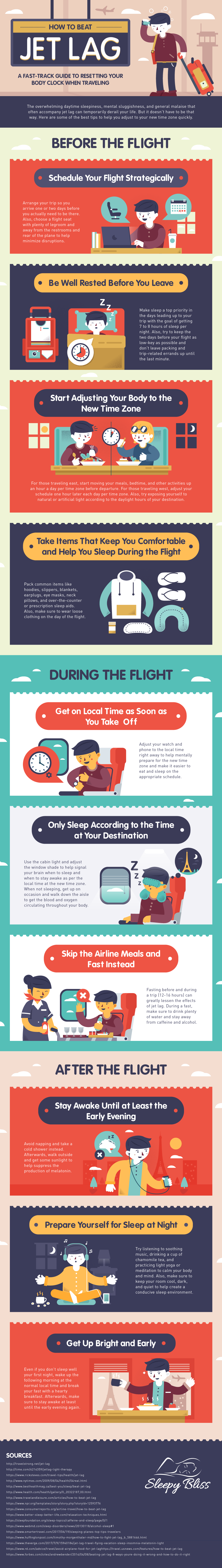 How to Beat Jet Lag